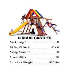 Circus Castles