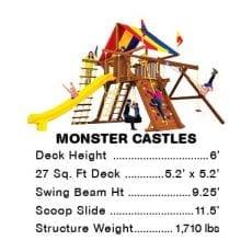 Monster Castles