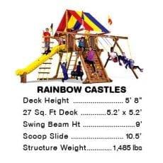 Rainbow Castles